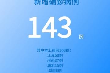 各地疫情速览8月9日新增确诊病例143例其中本土病例108例